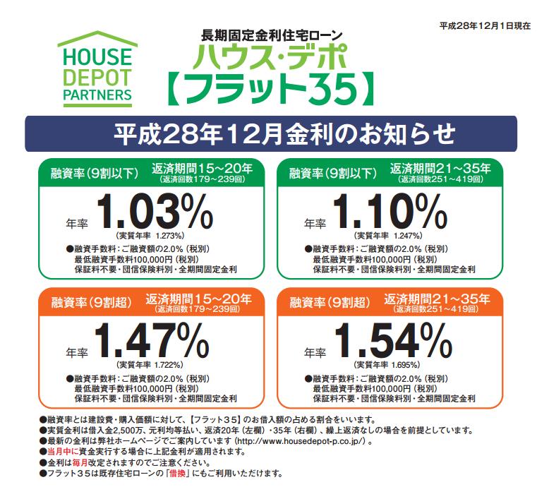 %e3%82%b9%e3%82%af%e3%83%aa%e3%83%bc%e3%83%b3%e3%82%b7%e3%83%a7%e3%83%83%e3%83%88-2016-12-01-9-31-56