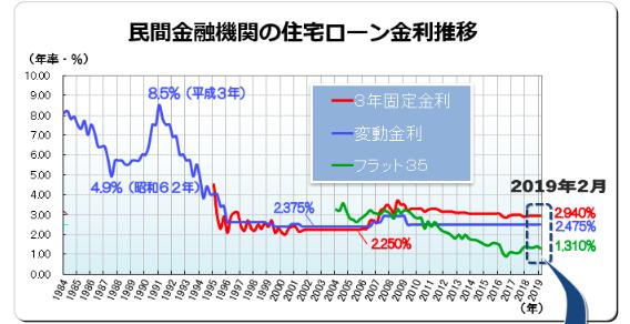 https://www.sumai-fun.com/l-hikaku/ より